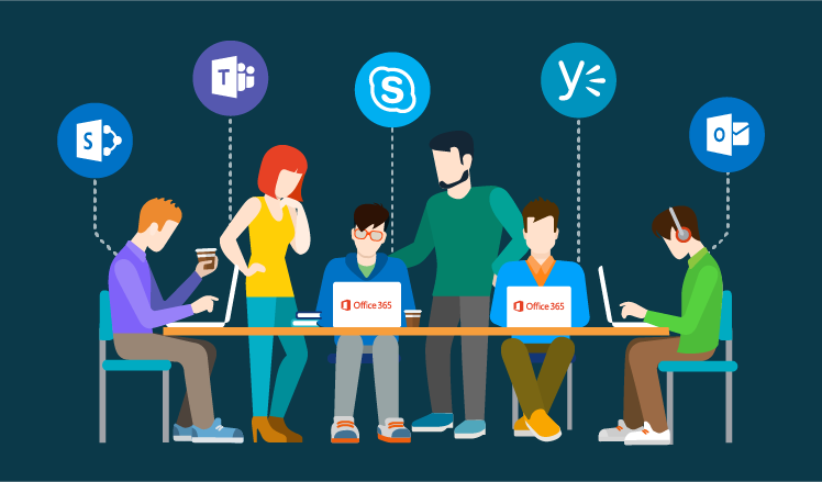 Office 365 Team Collaboration